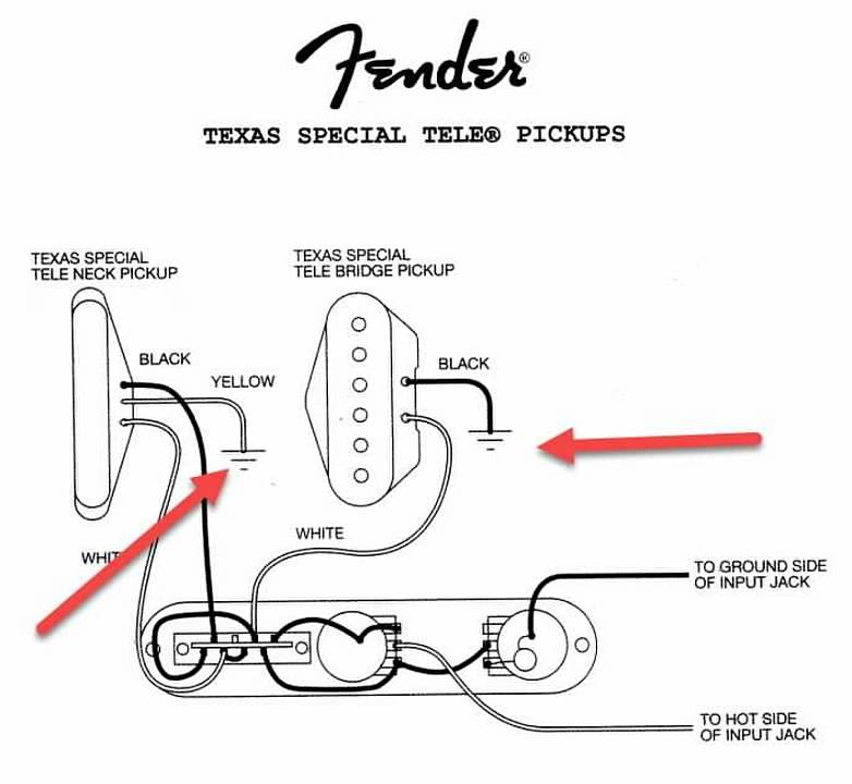 Fender Forums View Topic Texas Special Wiring Diagram